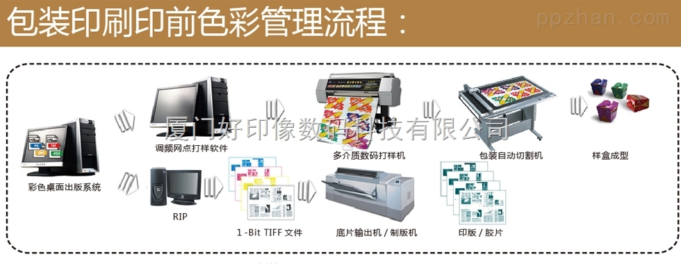 透明基材金银卡白墨包装数码打样机