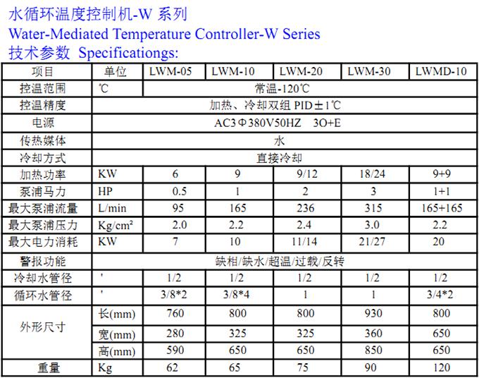 高温油温机,上海温度控制机,水循环模温机