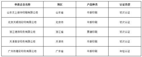 必赢app亚洲手机登录 6