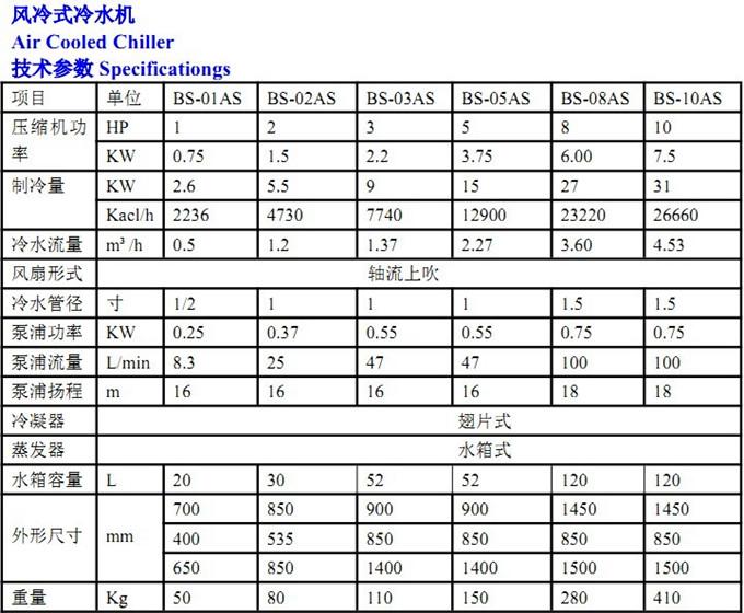低温冷水机技术参数表